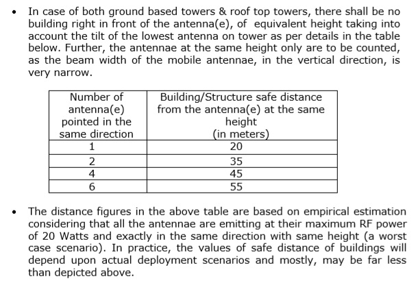 safe distance from a mobile phone tower : DoT guidelines for Antenna and tower erection